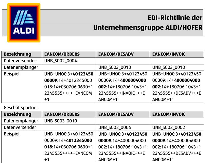 Softzoll-EDI/Aldi-EDI-Leitfaden